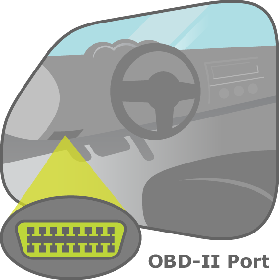 Can clip obd. How i saved in