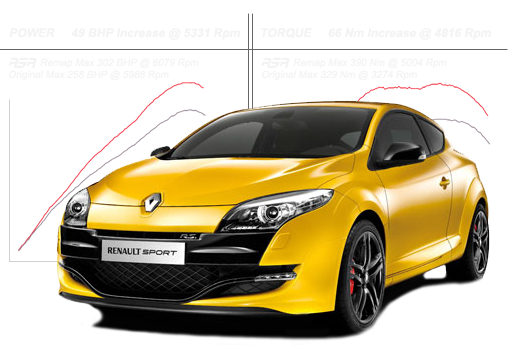Can clip renault megane. Sport remapping performance ecu