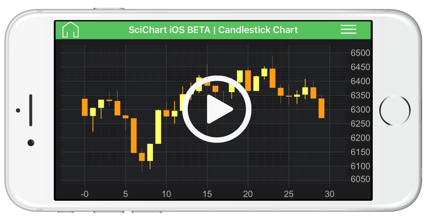 Candlestick drawing candle stick. Draw charts in swift