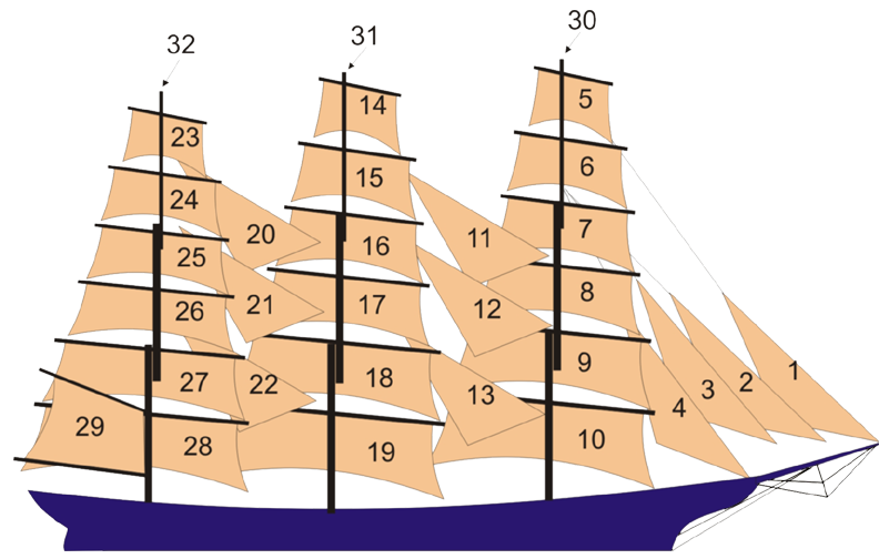 Boat and rigs rigging. Sail clipart fleet ship png freeuse library