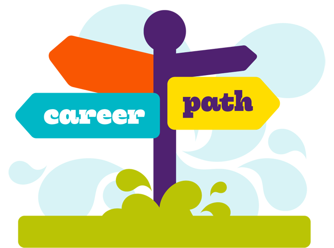 Career clipart career pathway. Physics coaching in indore