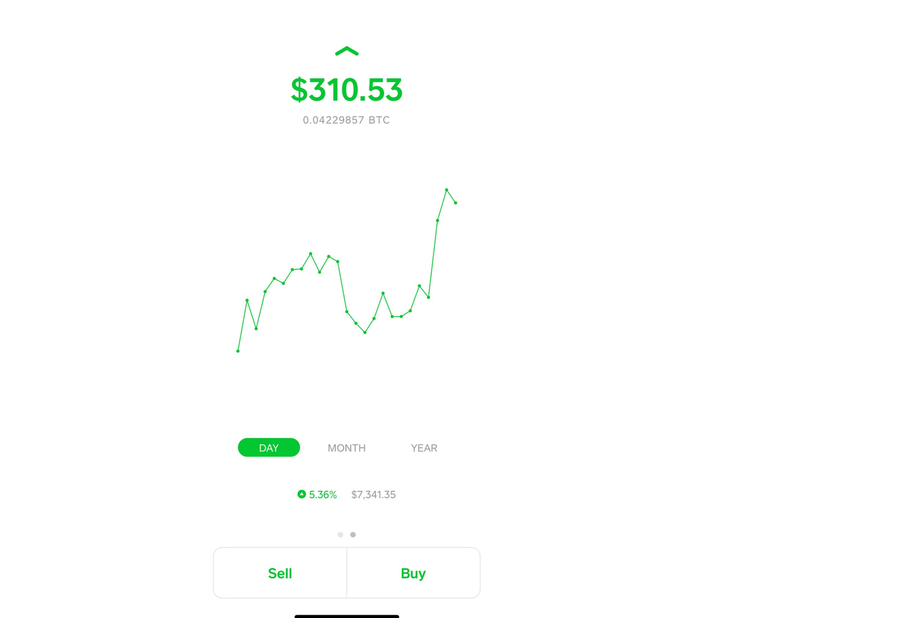 Cash app logo png. Square s a new