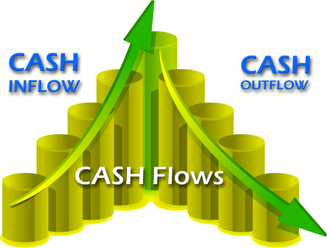 cash clipart cash flow