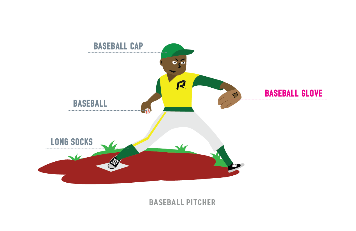 Catcher clipart baseball pitcher. Player equipment for example