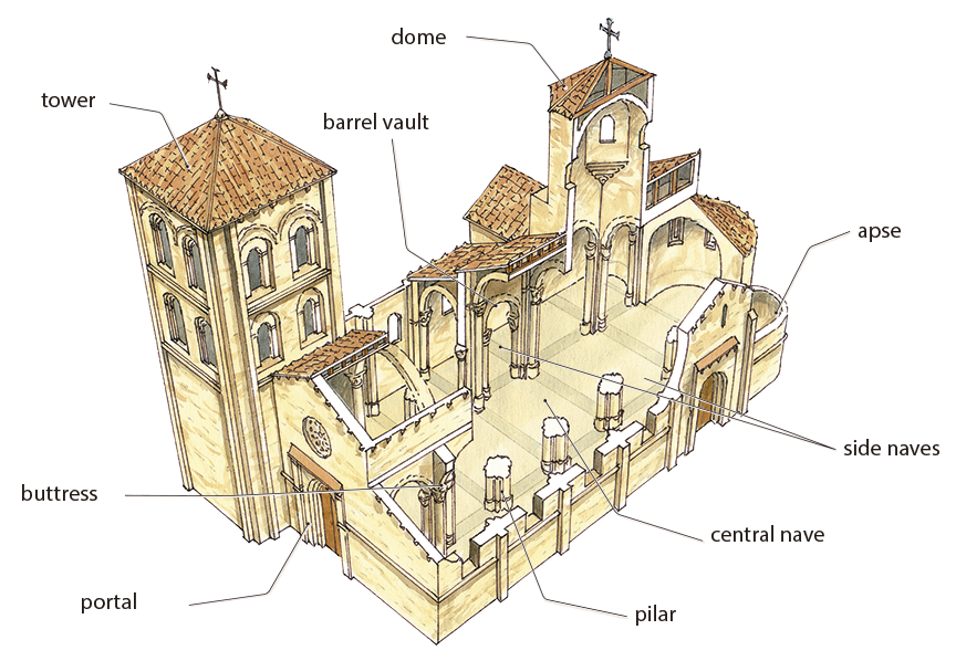 Catholic drawing gothic church. Unit culture and art