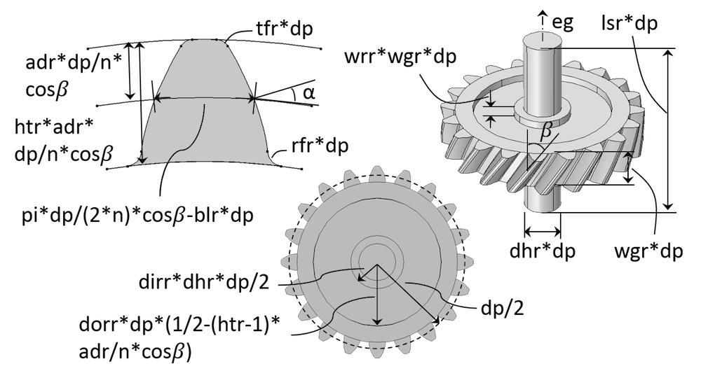 production drawing helical gear