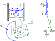 Catia drawing radial engine. Balance wikipedia when the