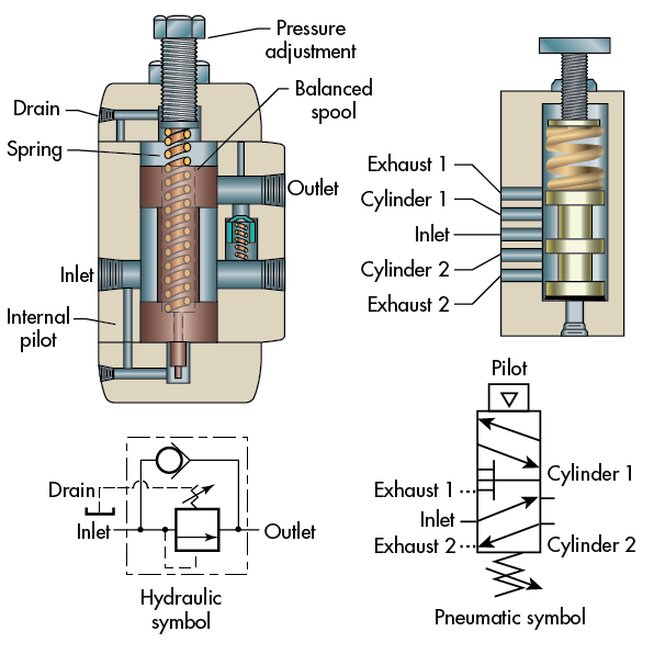 forklift drawing schematic