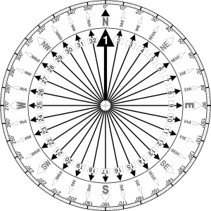 Geometrical drawing rose. Azimuth compass revolvy absolute
