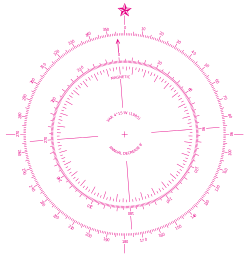 Celestial drawing compass. Rose wikipedia