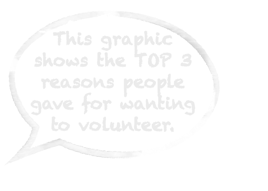 Chalk people png. Effect reading voluntary action