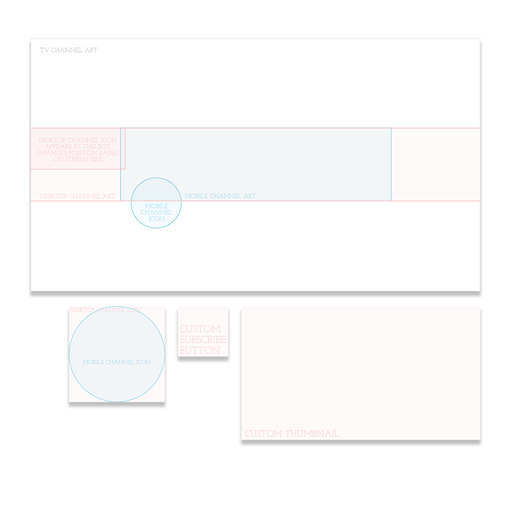 Channel art template png. How to design for