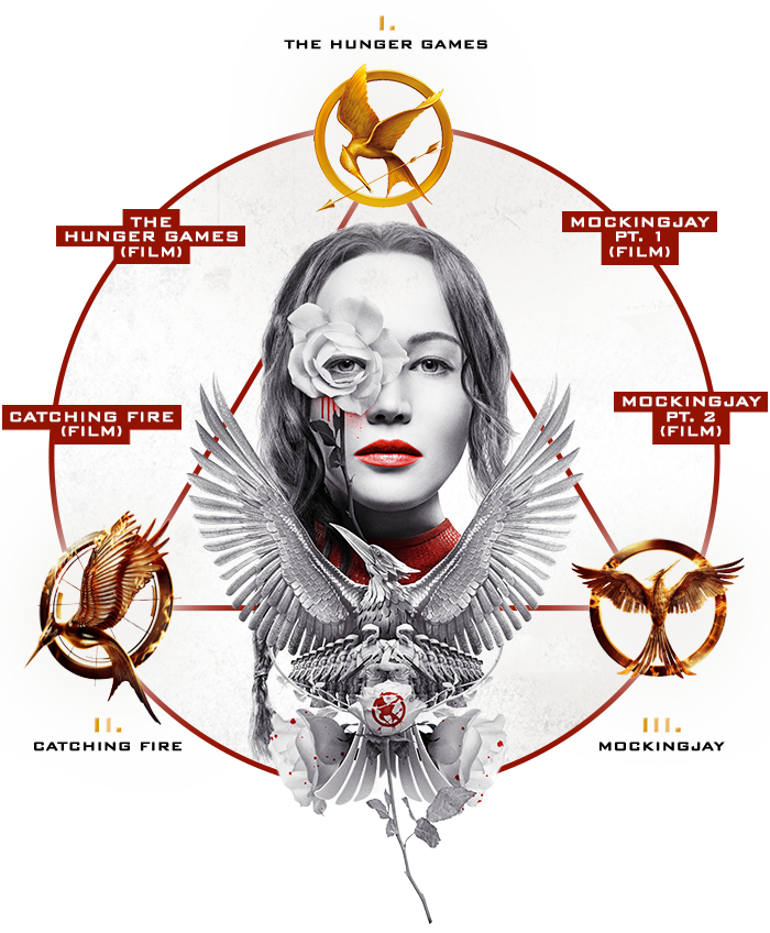 Rotate & Resize Tool: chariot drawing peeta katniss