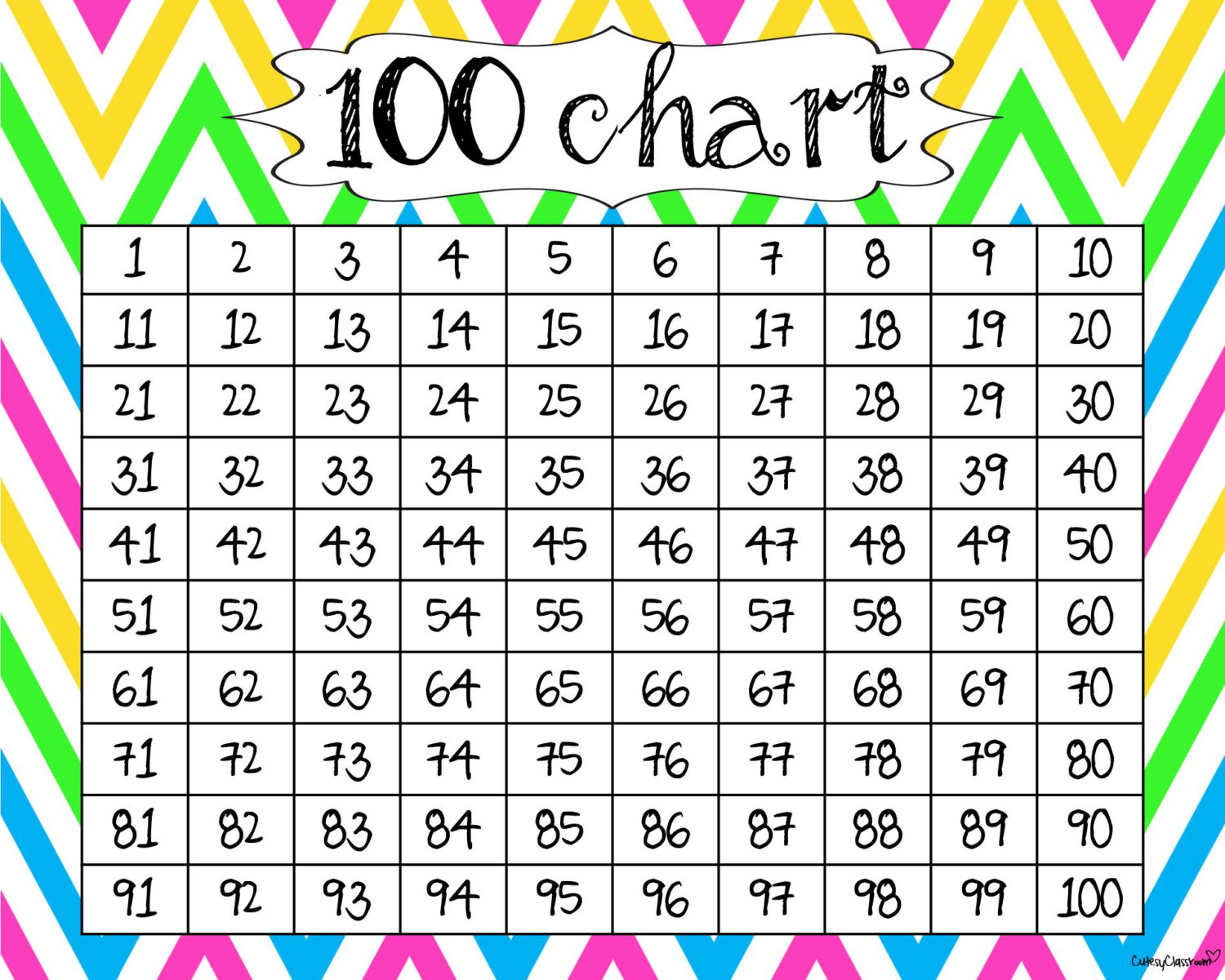 Chart clipart hundred chart. Best photos of hundreds