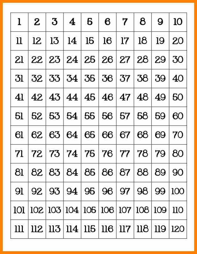 Chart clipart hundred chart. Counting to fast