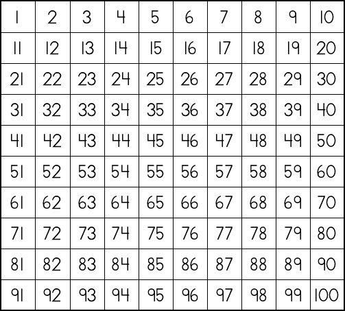 Chart clipart hundred chart. Number charts prime numbers