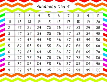 Chart clipart hundred chart. Colorful charts free counting