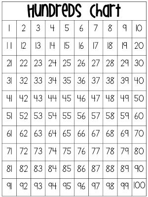 Chart clipart hundred chart. Number sense routines book