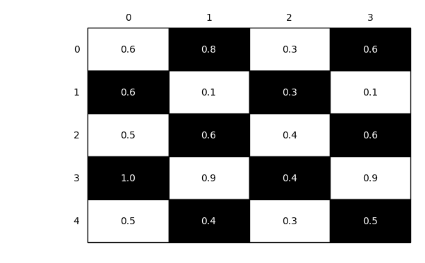 Checkered drawing checkers board. Checkerboard plot mlxtend example