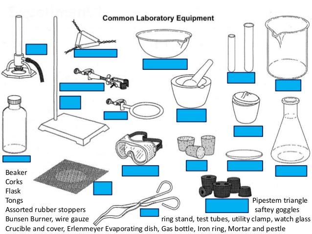 Chemical clipart common laboratory apparatus. Chemistry lab equipment manqal