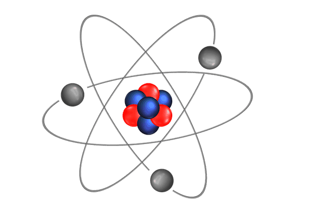 Chemistry clip atom. Collection of free energies