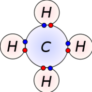 Chemistry clip chemical bond. Ch covalent bonding tutorial