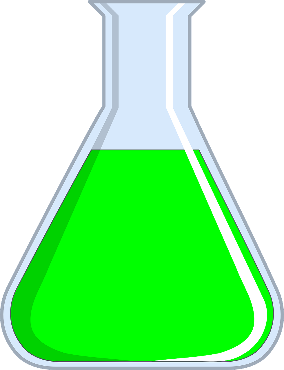 Chemistry clip consumer. Growth chemicals market spurred