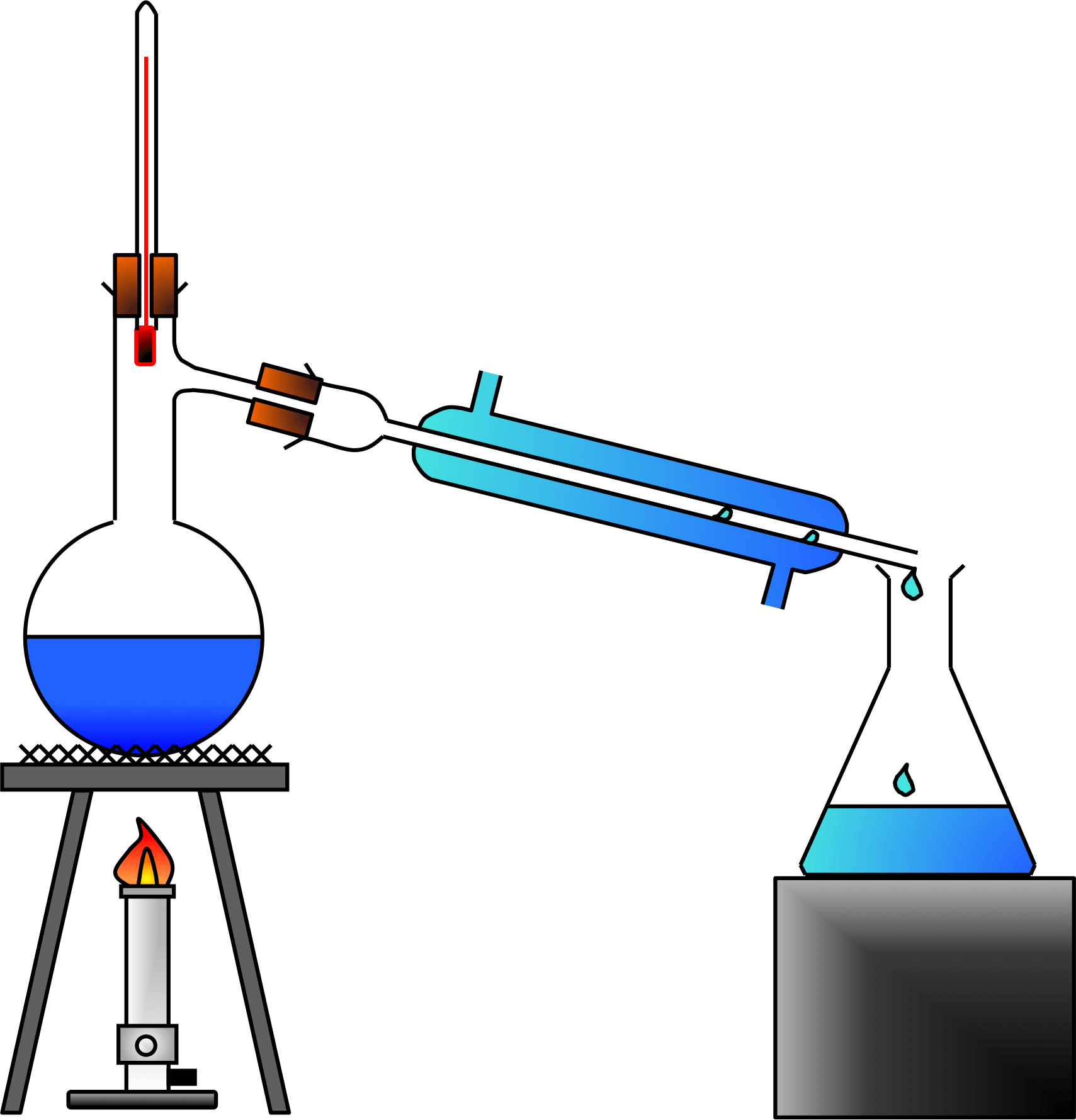 Chemistry clip practical. Collection of free distilling
