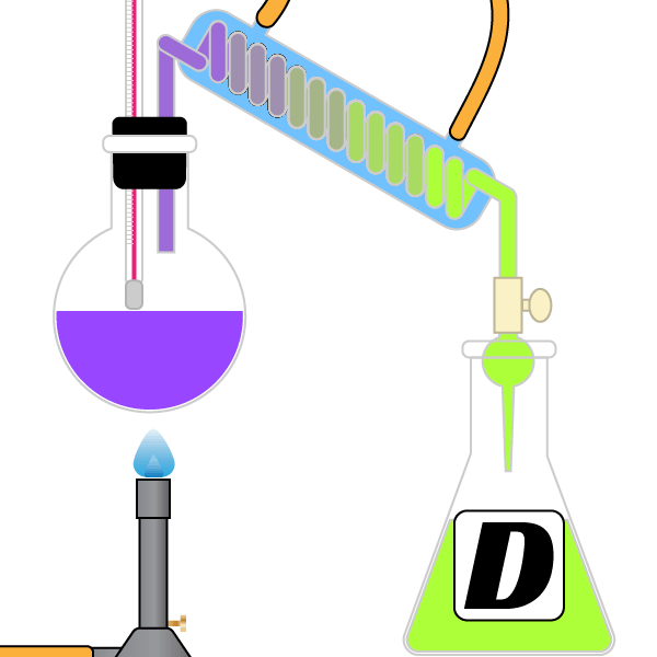 Chemistry clip solution. Collection of free decanting