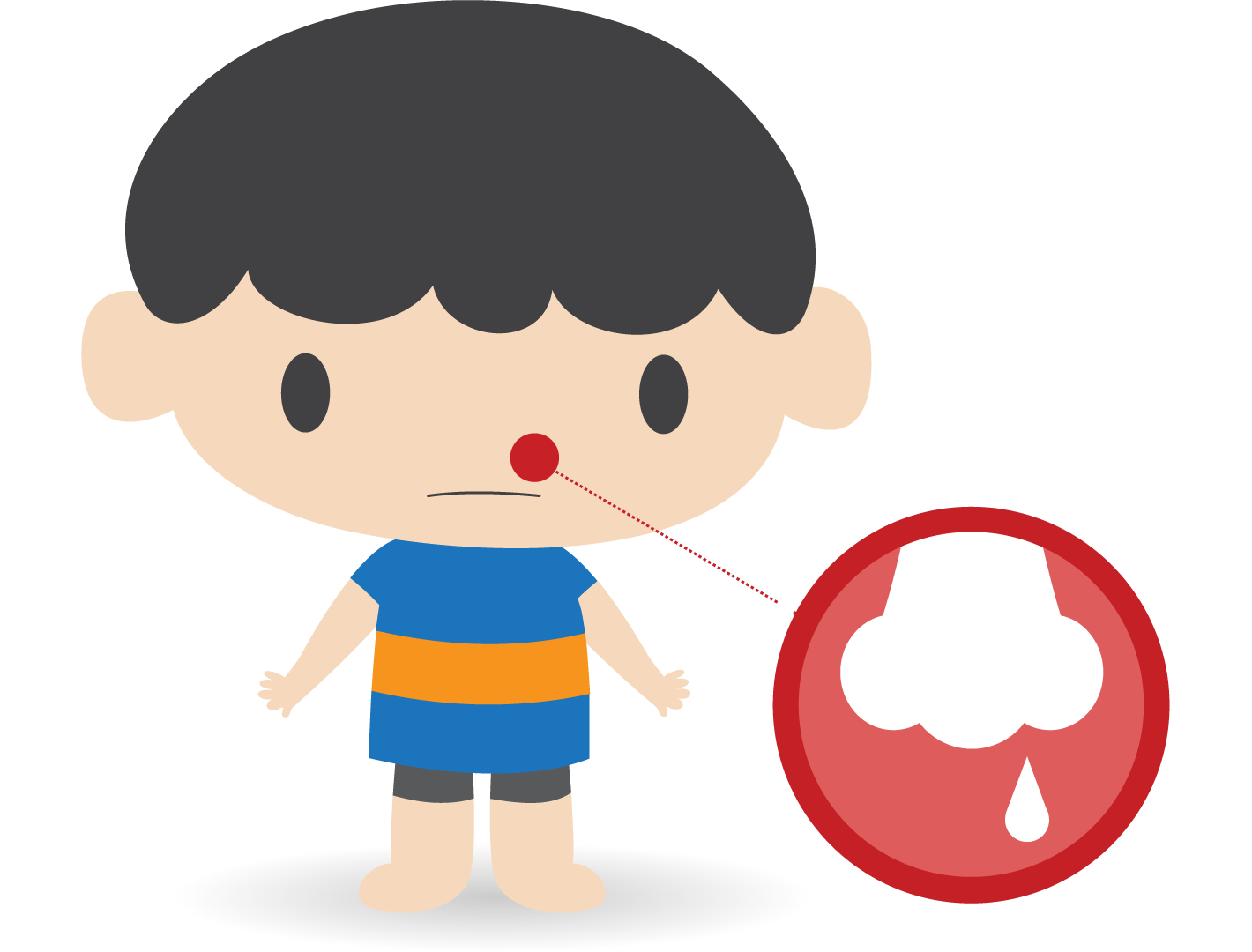 Child nose png. Bleeds alberta health services