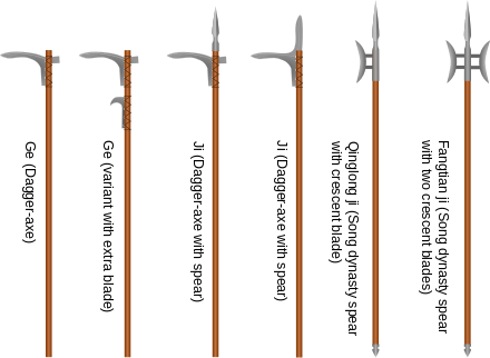 Chinese spear png. Px dagger axe