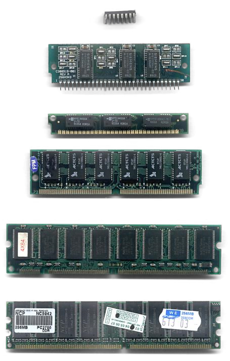 Chips transparent memory. Semiconductor wikiwand computer types