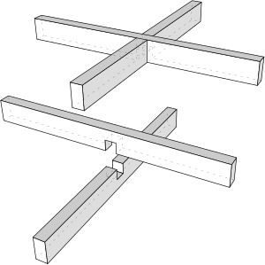 Chisel drawing dovetail. Halved joint wikipedia