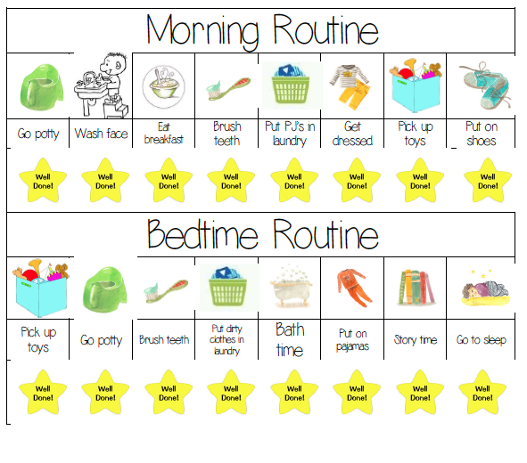 Chore clipart morning chore. Mswenduhh planners printables how