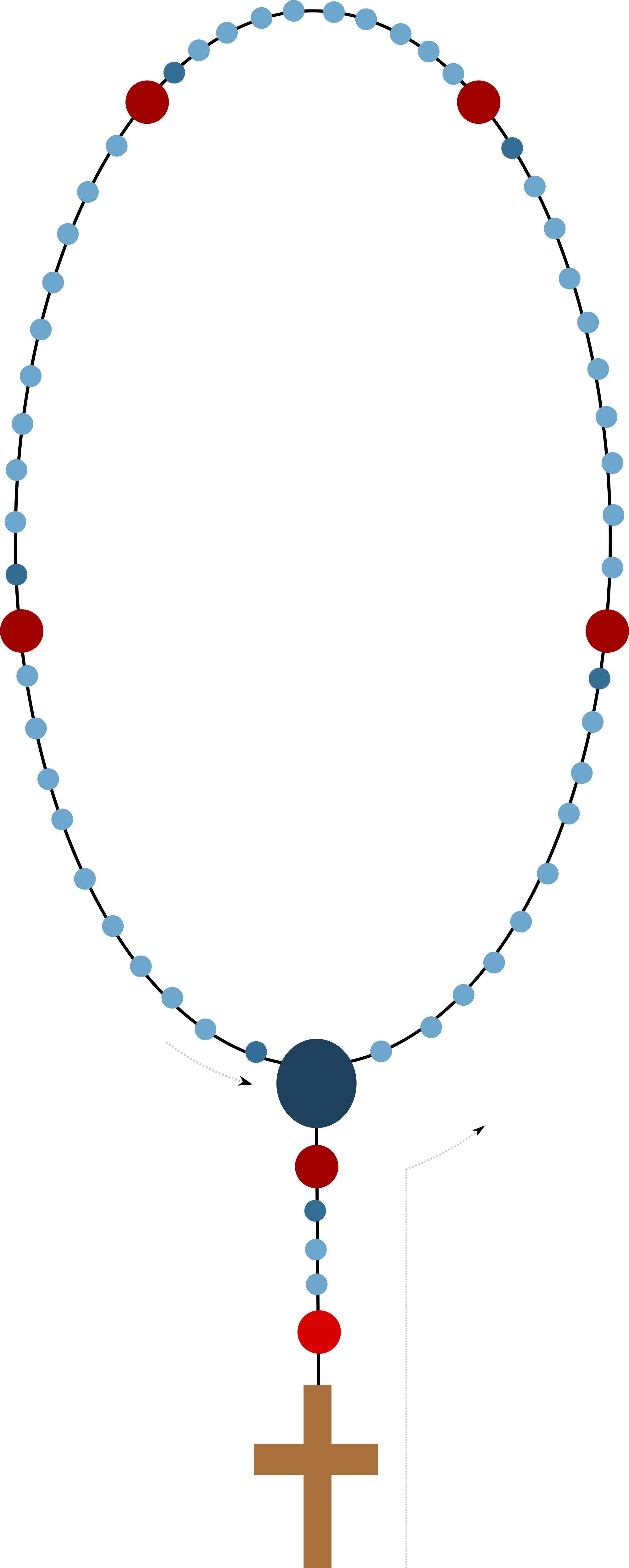 Rosary transparent svg. File usage wikimedia commons