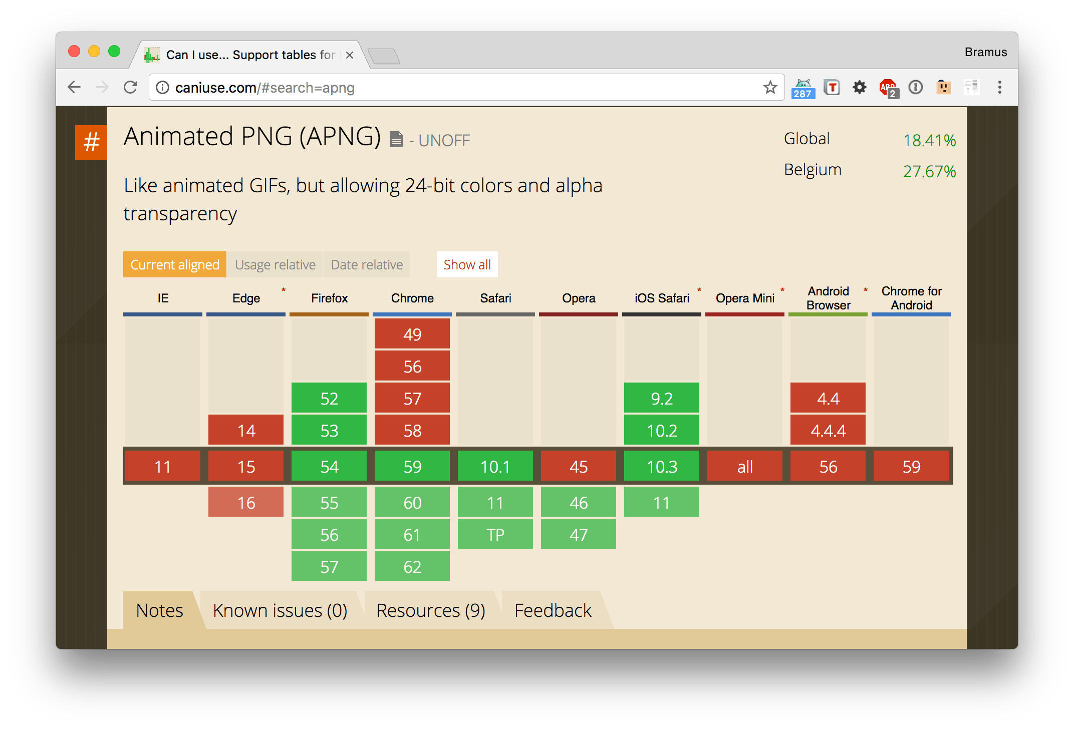 Chrome animated png. Opera and now support
