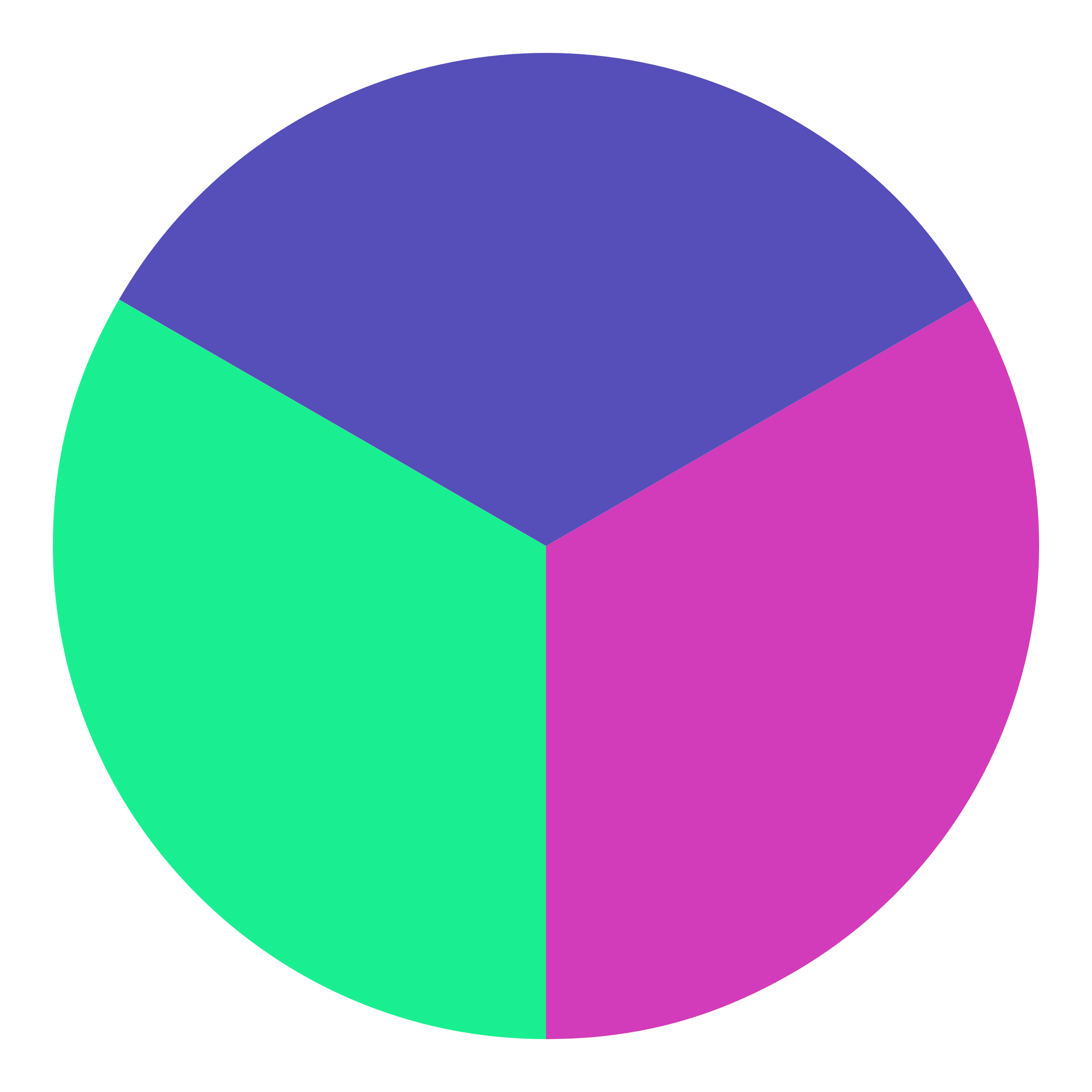 pie charts png