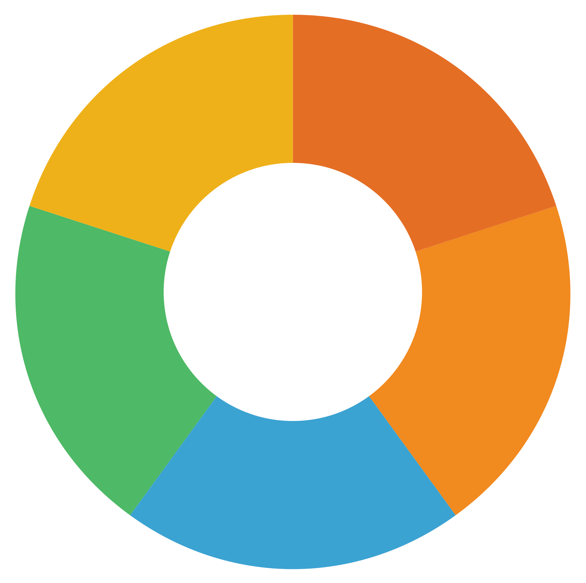 pie graph png