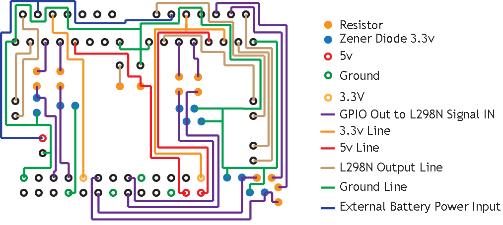 Circuit board png transparent. My first design will