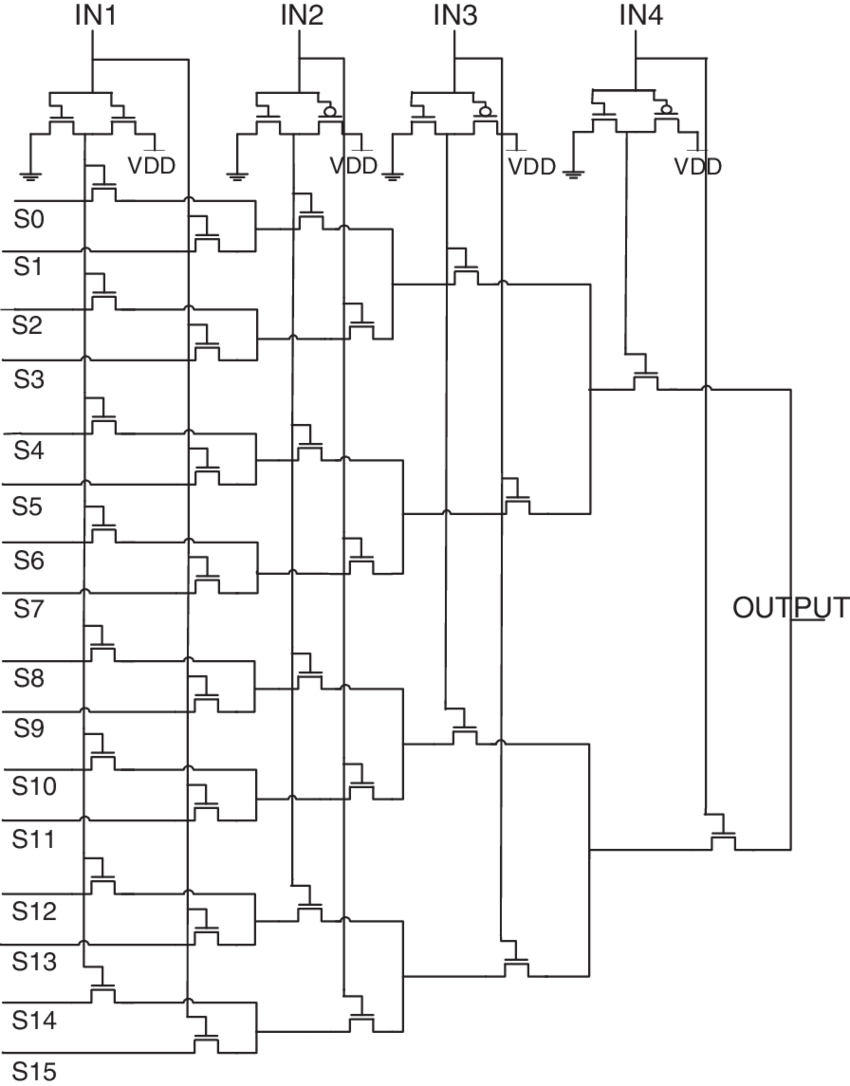 Circuit design png. Of the lut download