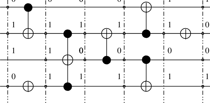 Vector paths dotted. Reversible circuit example the