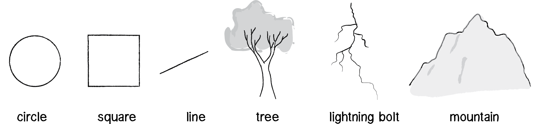 Class drawing nature. The of code