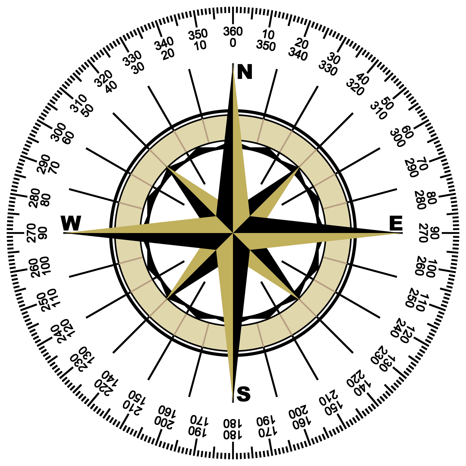 Pin by poonam puranik. Protractor vector compass png free download