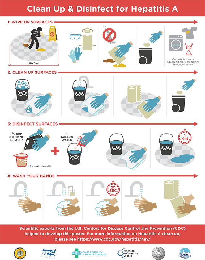 Clean clipart disinfectant. Posters water quality health