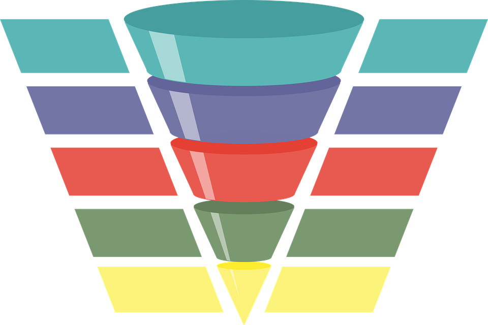 Click funnel png. Steps of a