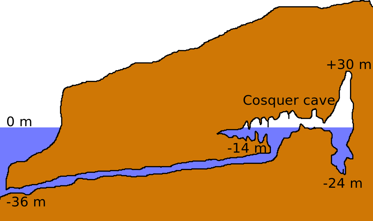 Drawing river underwater. Cosquer cave wikipedia