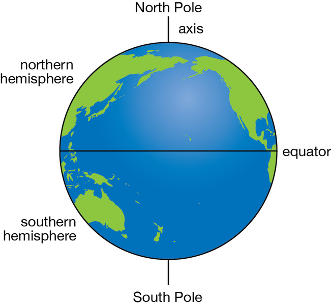 Climate drawing earth. Locating points on a