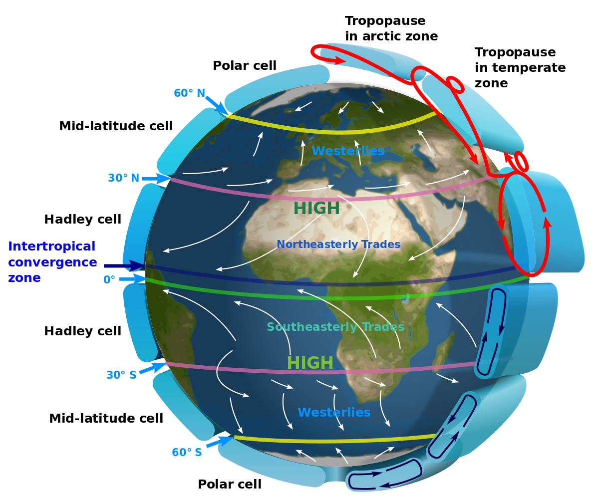 Climate drawing earth. Prevailing winds wikipedia