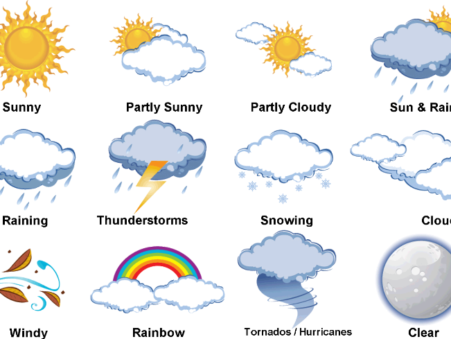 Climate drawing literacy. Primary weather and resources