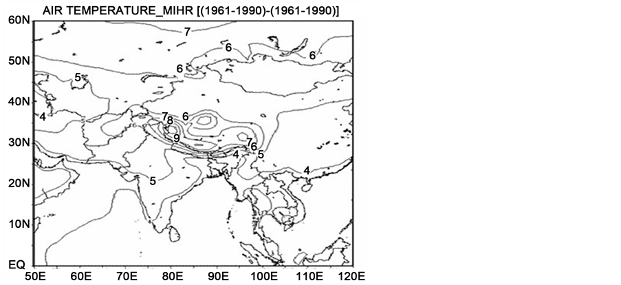 Climate drawing moderate. Himalayan warming and change
